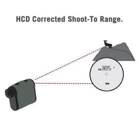 Dálkoměr Vortex Impact 1000 Rangefinder