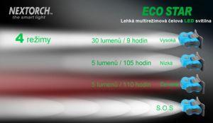 Čelová Svítilna Eco Star Černá NexTORCH
