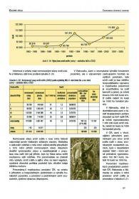 Kniha Zelená čísla Druckvo